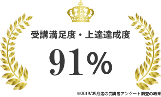 受講満足度・上達満足度91%